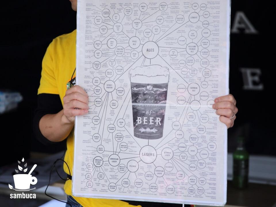 世界のビールの種類の説明